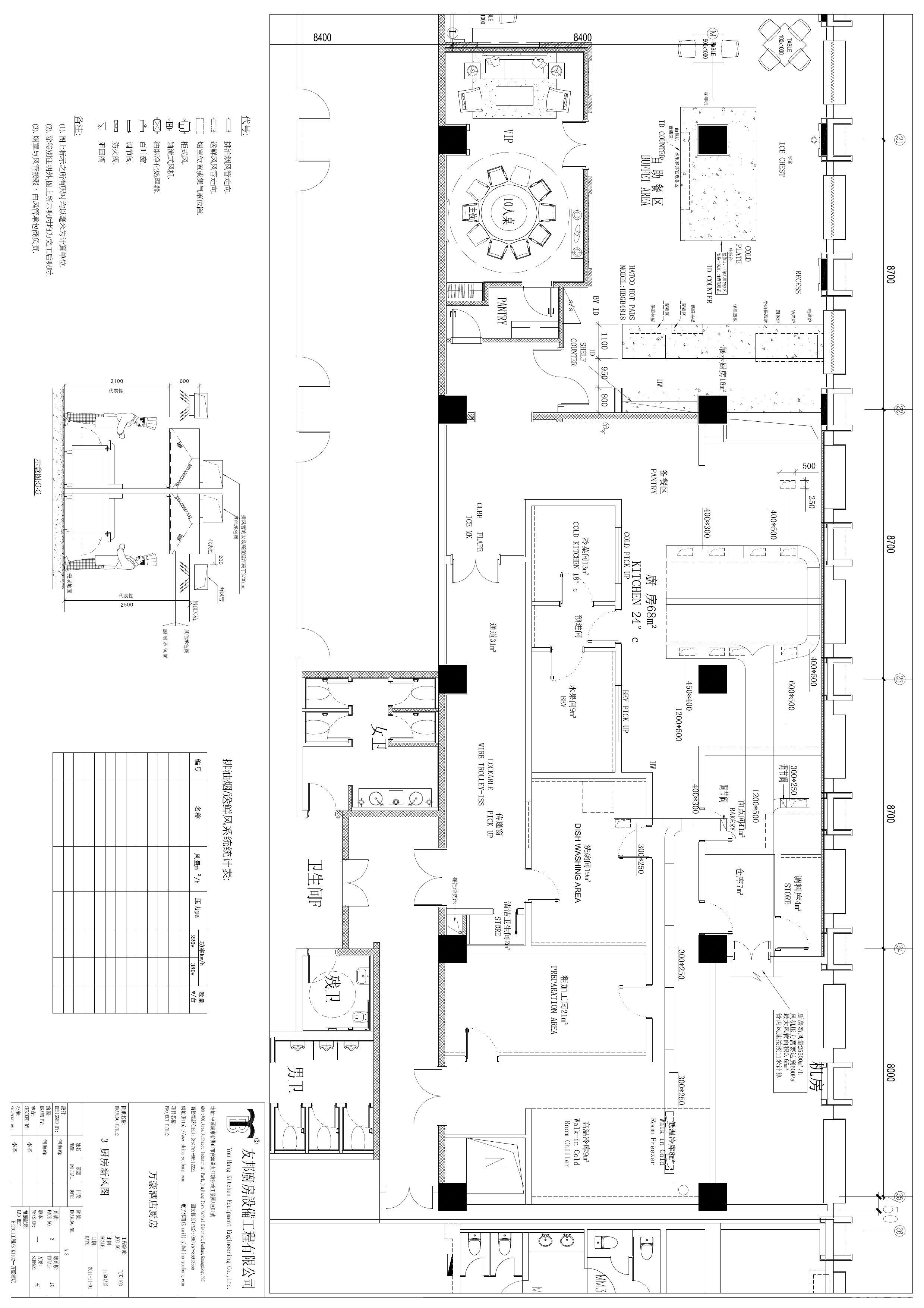 提供大量供餐的加工厨房,例如:酒店厨房,餐馆厨房,轮船厨房,机场厨房